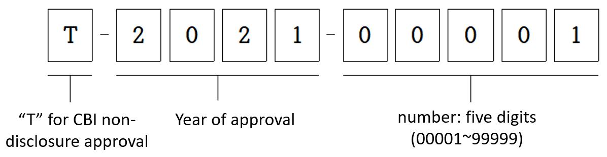 cbi-approval-number-1.png