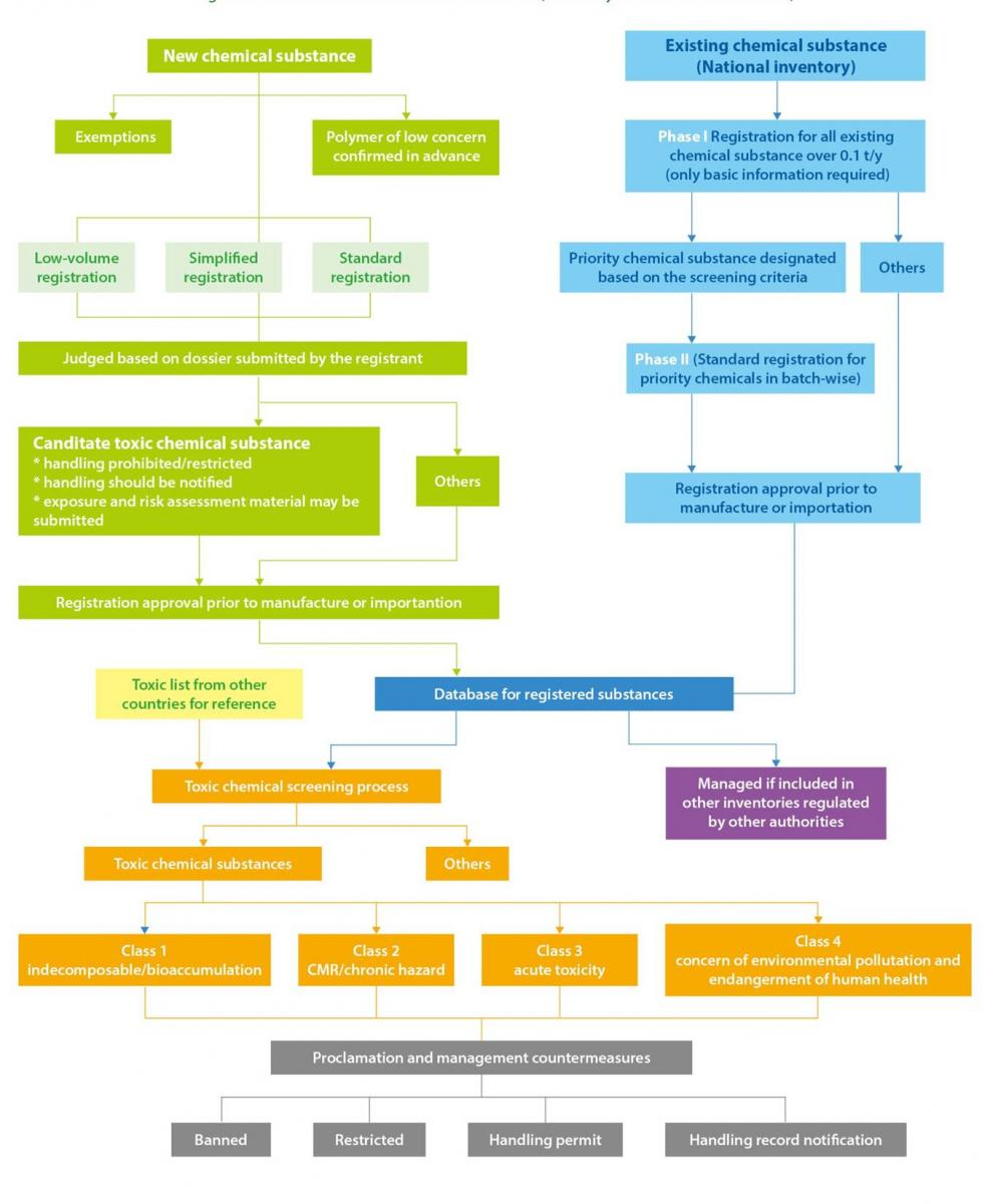 tcsca-framework-of-tcsca_updated.jpg