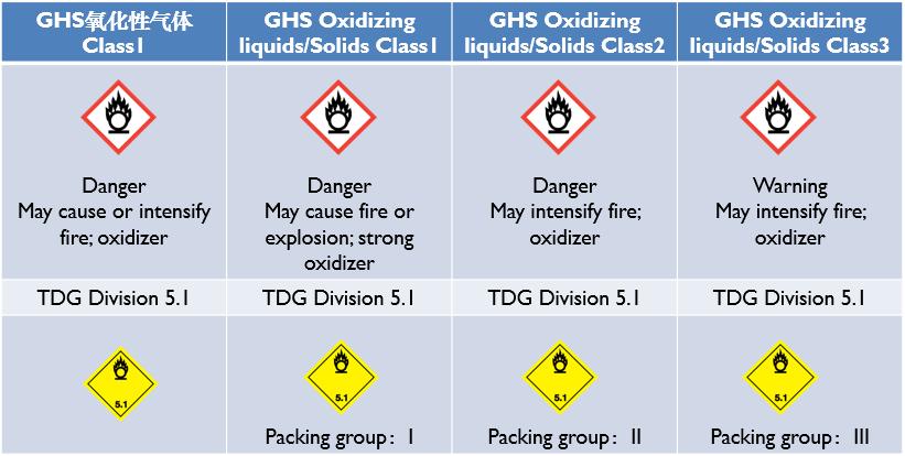 TDG5.png