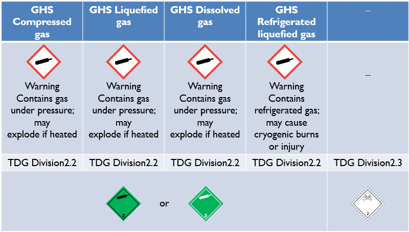 TDG2.2.png