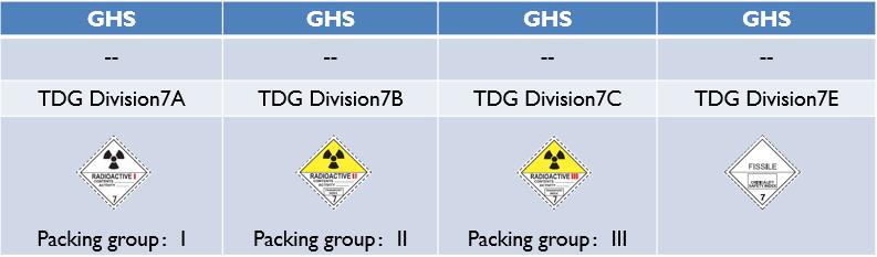 TDG7.png