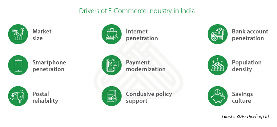 Drivers-of-E-Commerce-Industry-in-India.jpg