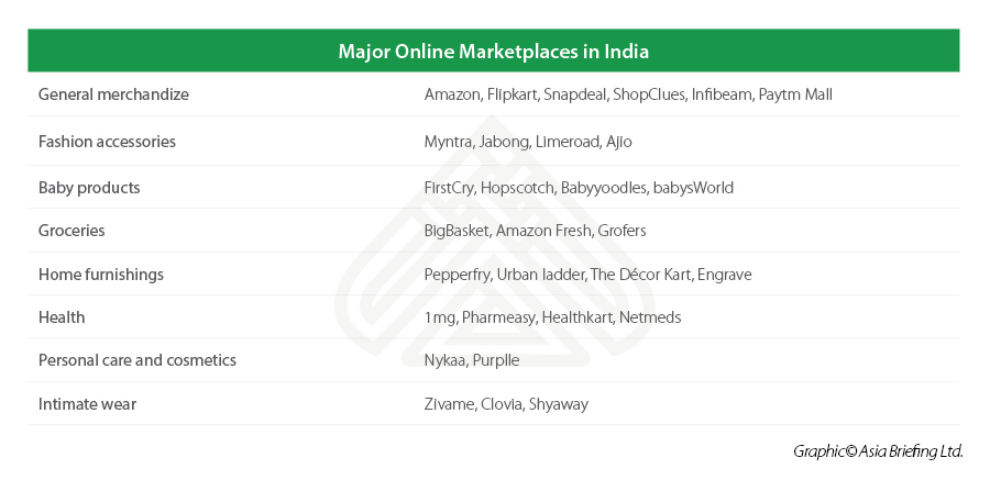 Major-Online-Marketplaces-in-India.jpg