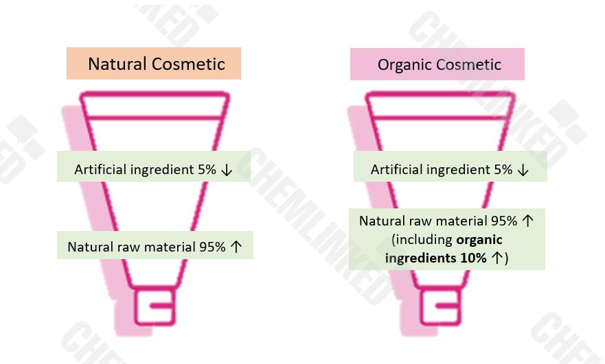 natrual-and-organic-cosmetics.png