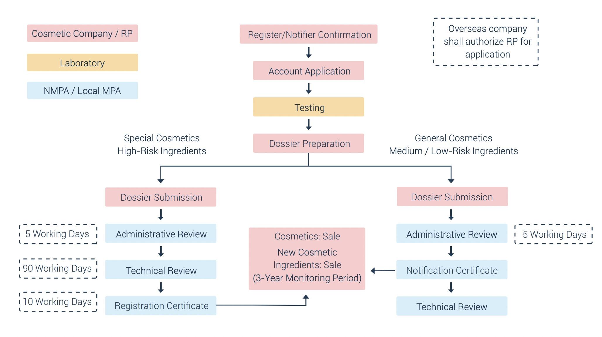 application-process-2.jpg