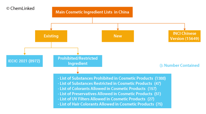 cosmetics-ingredient-list_0.png