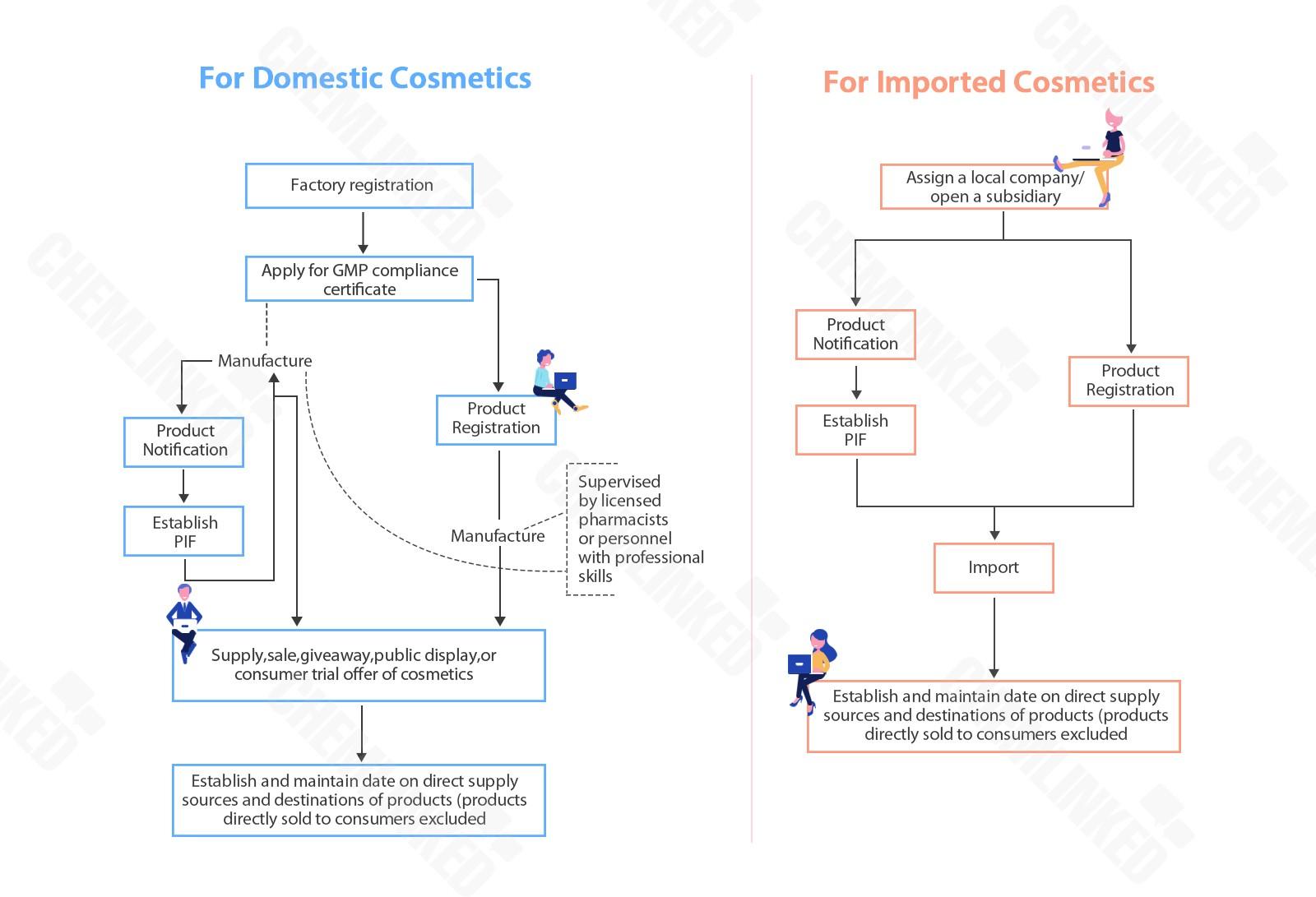flow-chart-1.jpg