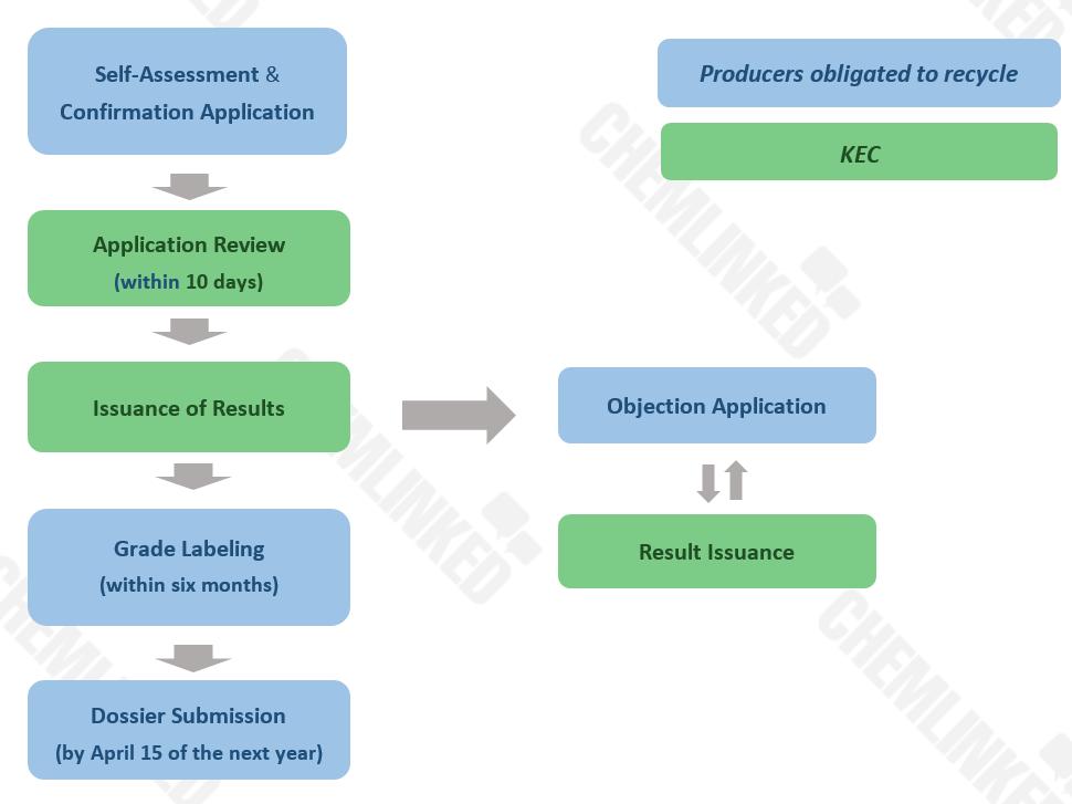 Figure 1. Evaluation Procedure.png