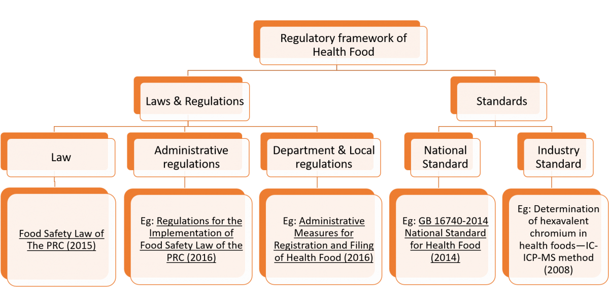 regulatory framework.png
