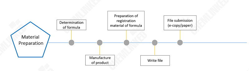 fsmp_process1.png