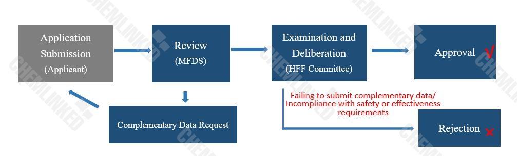 evaluation-procedure.jpg