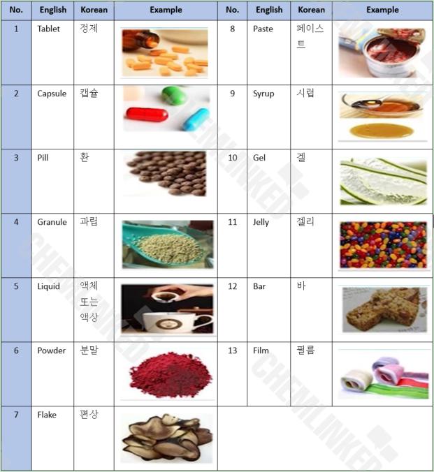 health-functional-food-type.png