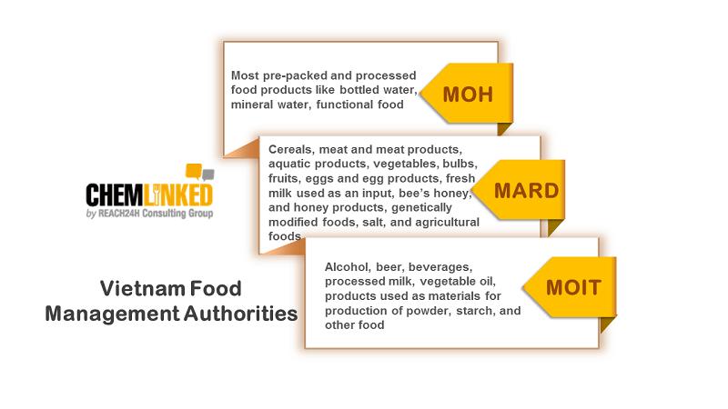 vietnam_food_management_authority.png