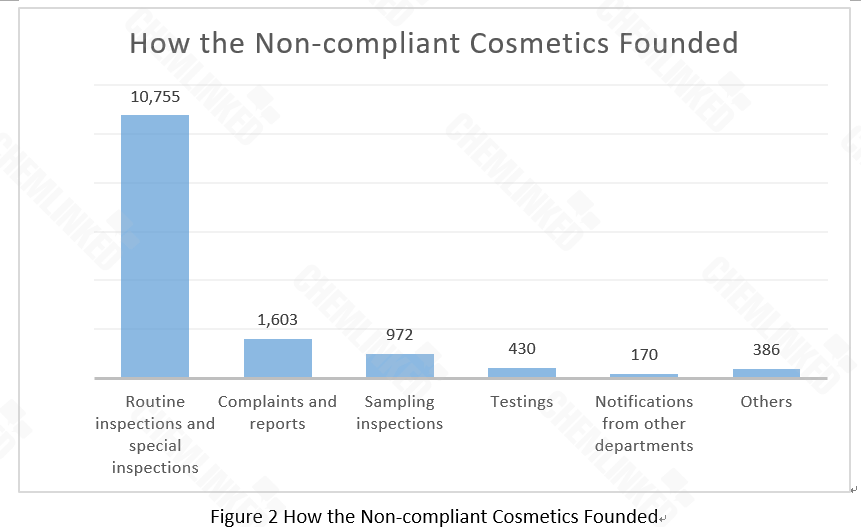how the non-compliant cosmetics founded.png